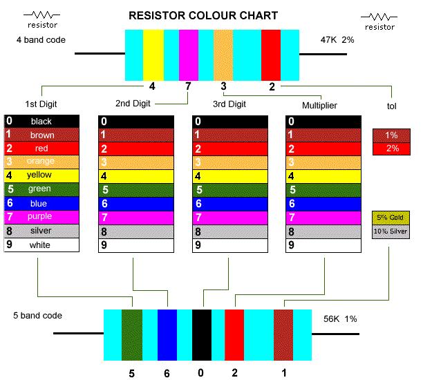 gelang-resistor1.png