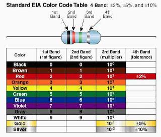 resistor-band.jpg